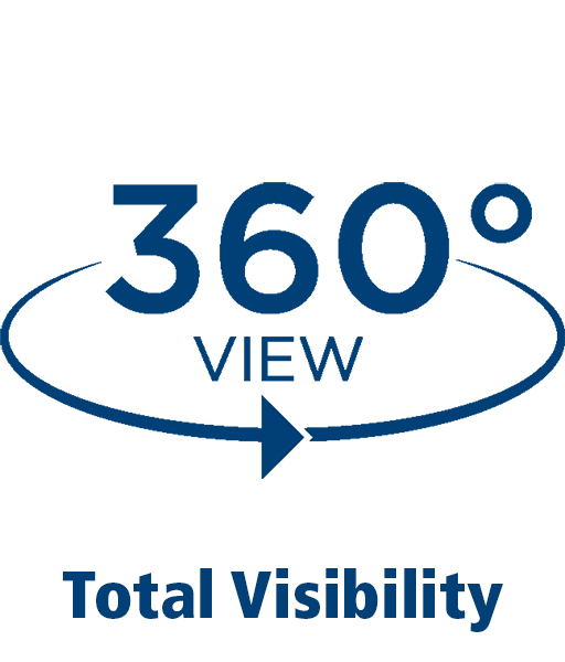 TOTAL VISIBILITY
